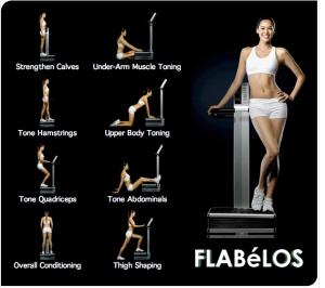 Flabélos